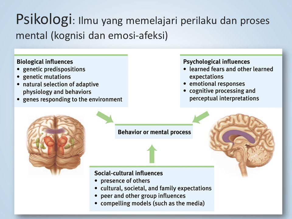 Psikologi: Ilmu yang memelajari perilaku dan proses mental (kognisi dan emosi-afeksi)