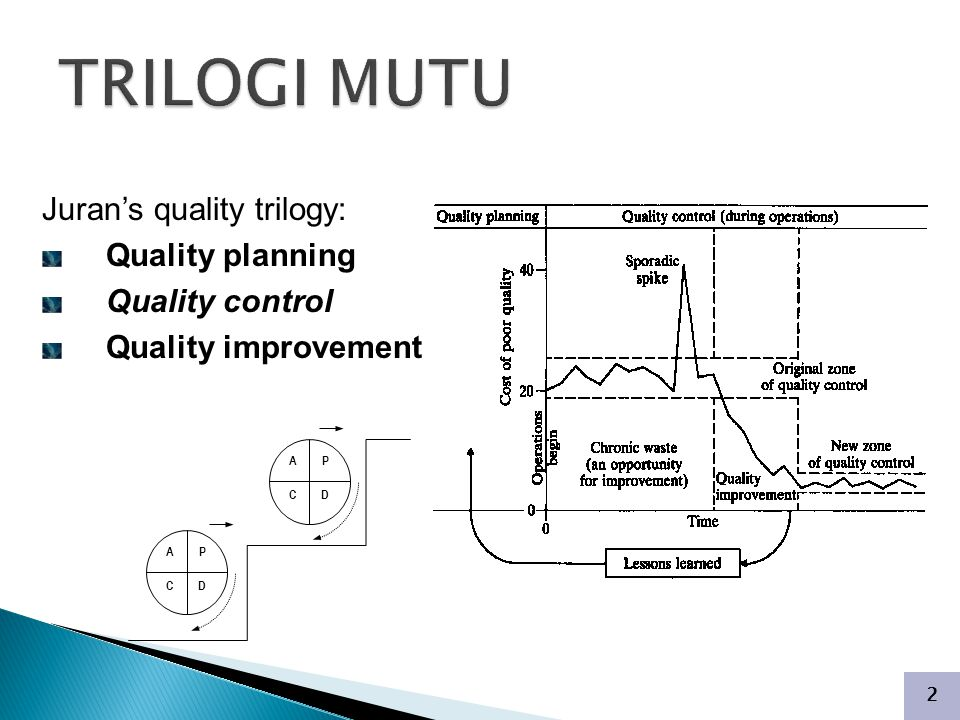 TRILOGI MUTU Juran's quality trilogy: Quality planning Quality control