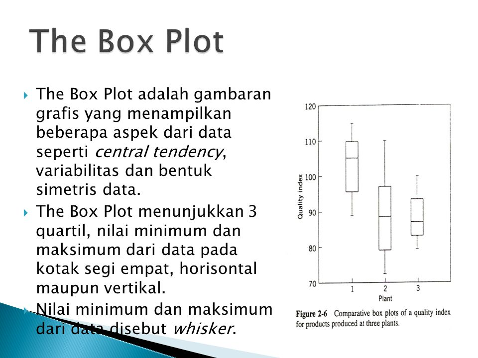 The Box Plot