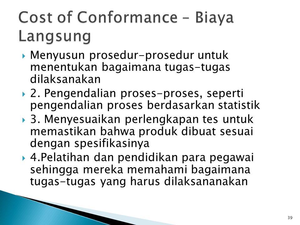 Cost of Conformance – Biaya Langsung