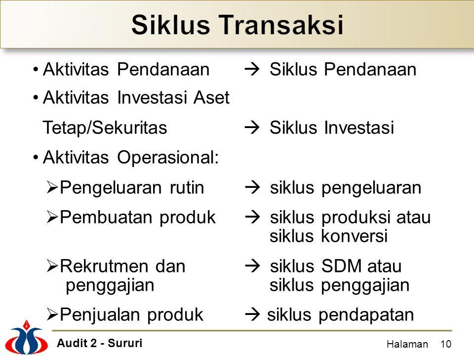 Siklus Transaksi Aktivitas Pendanaan  Siklus Pendanaan