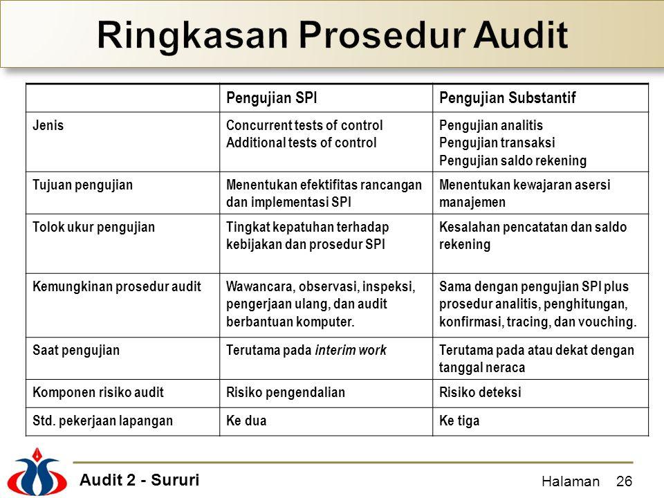 Ringkasan Prosedur Audit