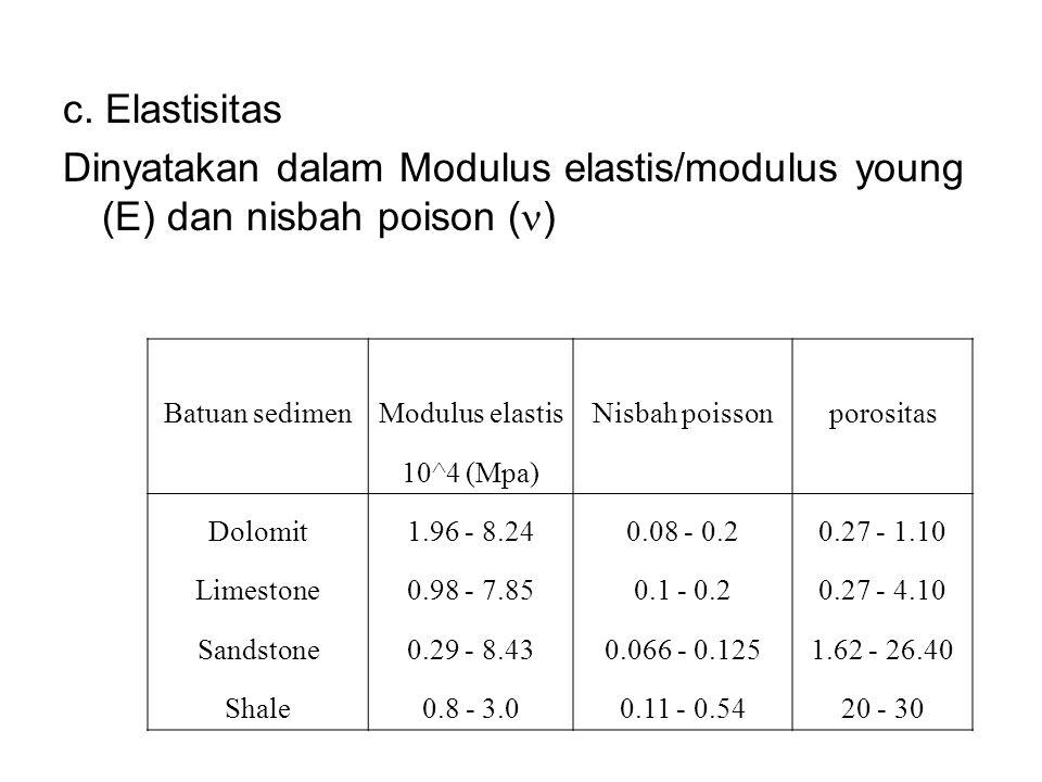 c. Elastisitas Dinyatakan dalam Modulus elastis/modulus young (E) dan nisbah poison () Batuan sedimen.