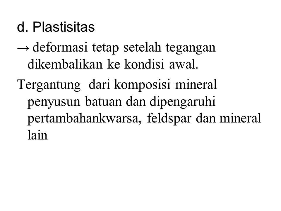 d. Plastisitas → deformasi tetap setelah tegangan dikembalikan ke kondisi awal.