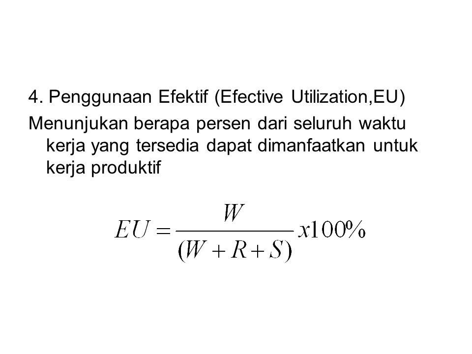 4. Penggunaan Efektif (Efective Utilization,EU)
