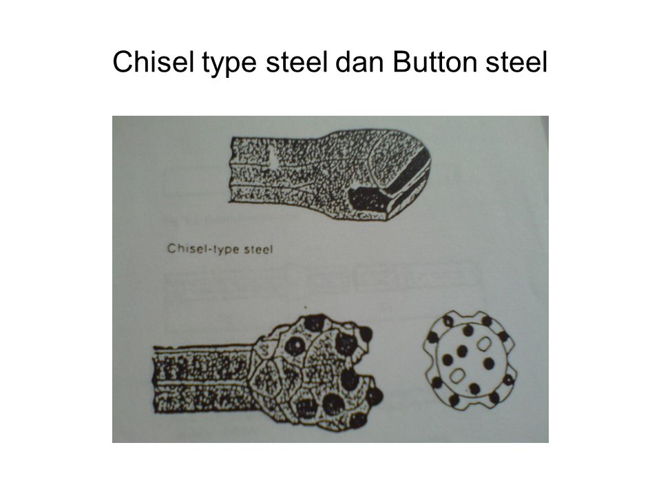 Chisel type steel dan Button steel