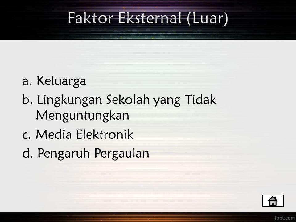 Faktor Eksternal (Luar)