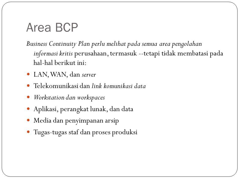 Area BCP