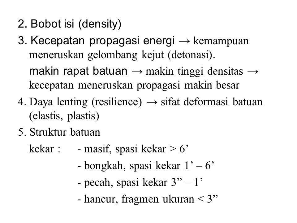 2. Bobot isi (density) 3. Kecepatan propagasi energi → kemampuan meneruskan gelombang kejut (detonasi).