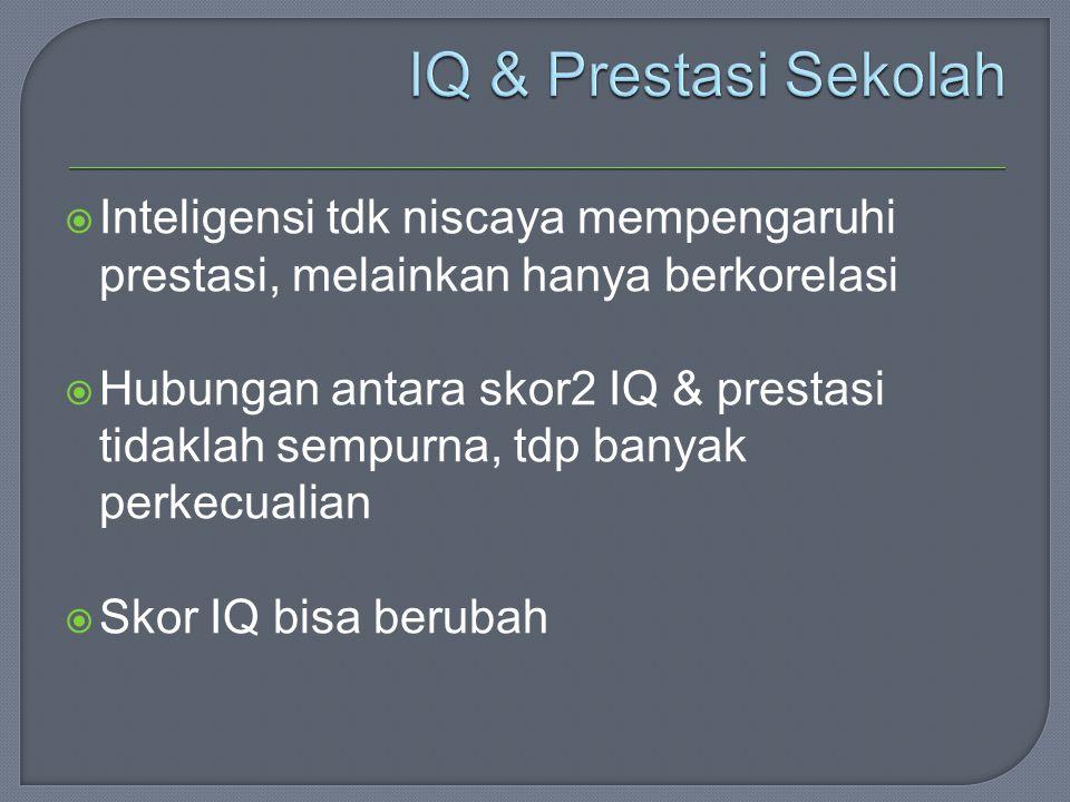 IQ & Prestasi Sekolah Inteligensi tdk niscaya mempengaruhi prestasi, melainkan hanya berkorelasi.