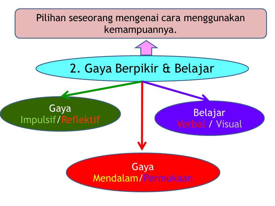 2. Gaya Berpikir & Belajar