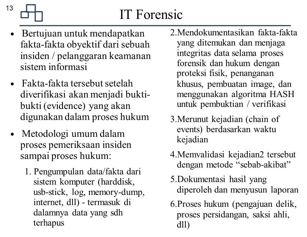 IT Forensic insiden / pelanggaran keamanan sistem informasi