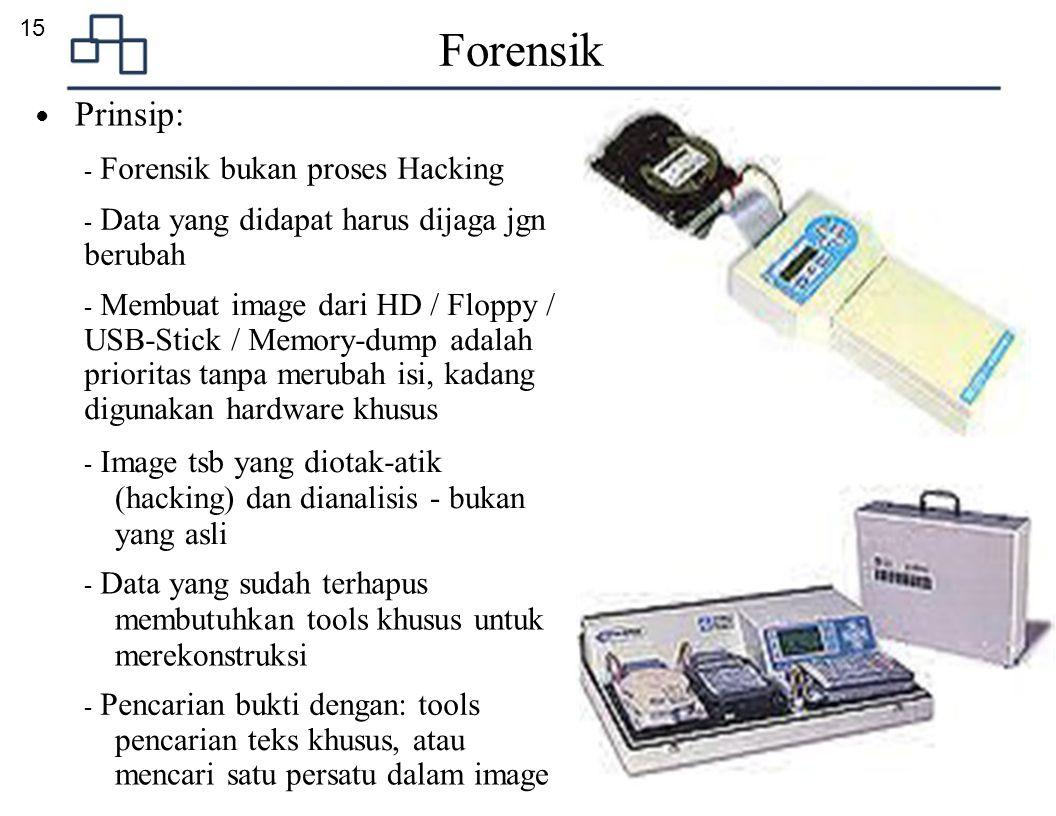 Forensik (hacking) dan dianalisis - bukan yang asli