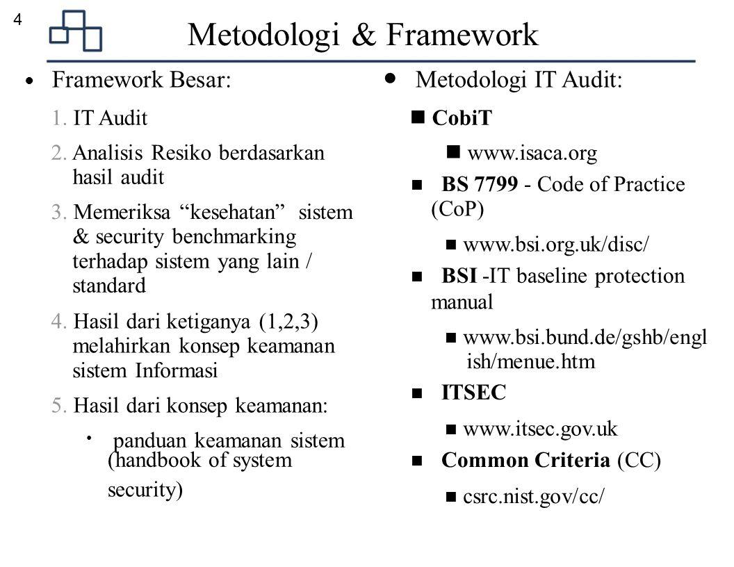 Metodologi & Framework