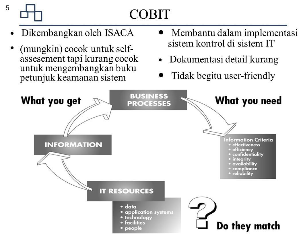 COBIT sistem kontrol di sistem IT
