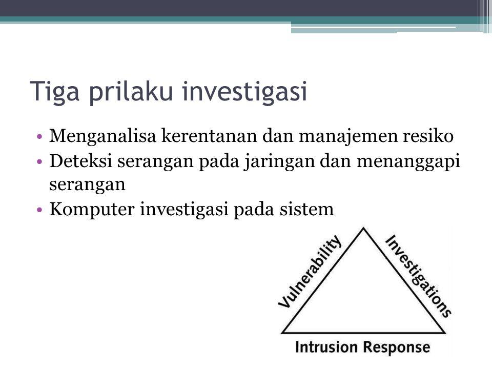 Tiga prilaku investigasi