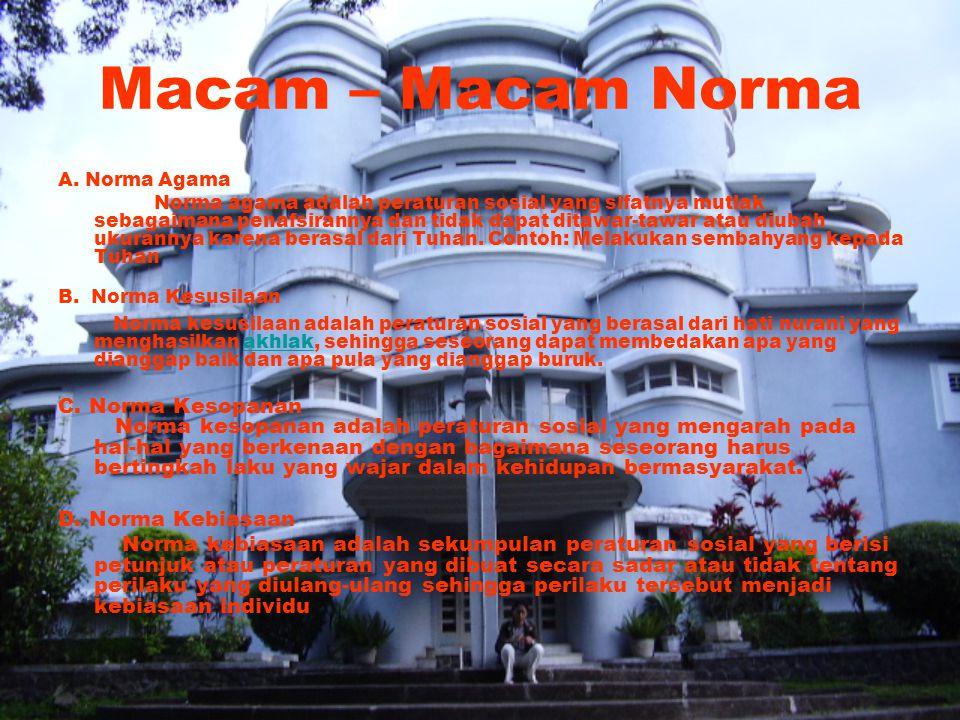 Macam – Macam Norma A. Norma Agama.
