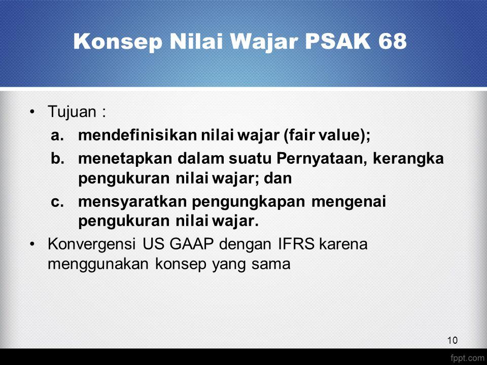 Konsep Nilai Wajar PSAK 68