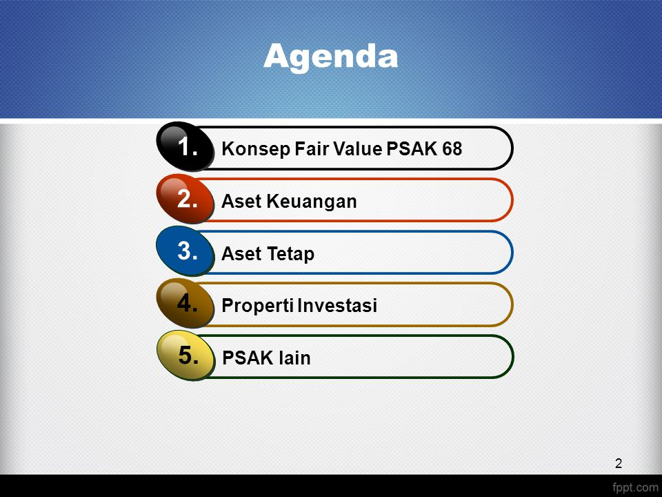 Agenda 1. 2. 3. 4. 5. Konsep Fair Value PSAK 68 Aset Keuangan