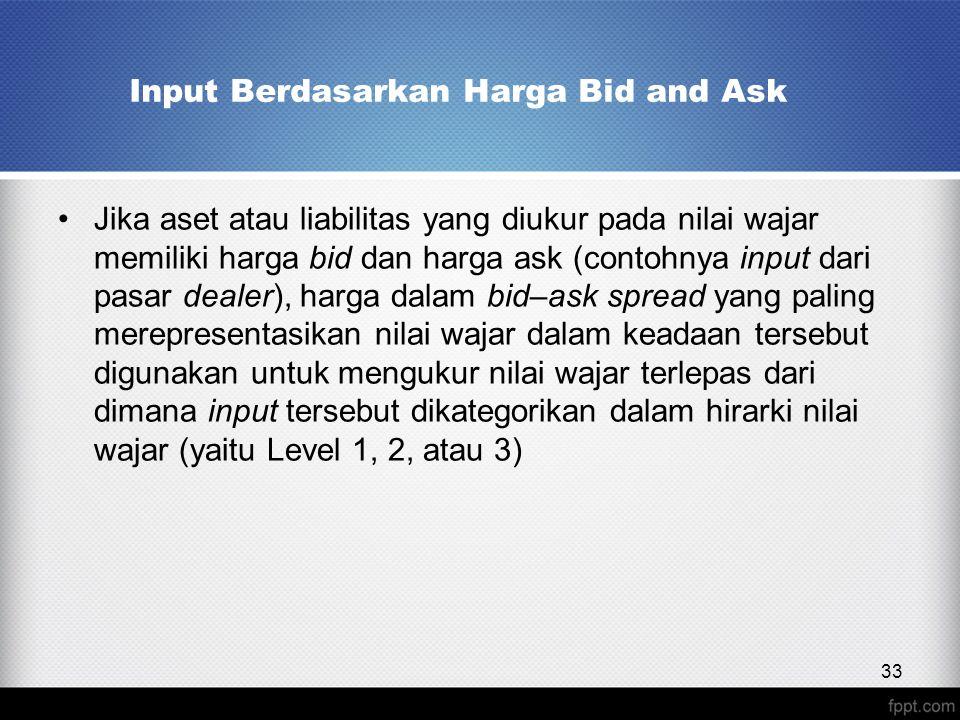 Input Berdasarkan Harga Bid and Ask