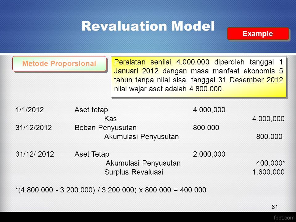 Revaluation Model Example Metode Proporsional