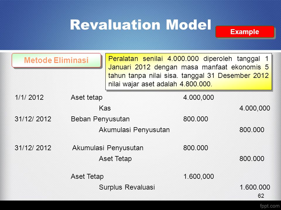 Revaluation Model Metode Eliminasi Example