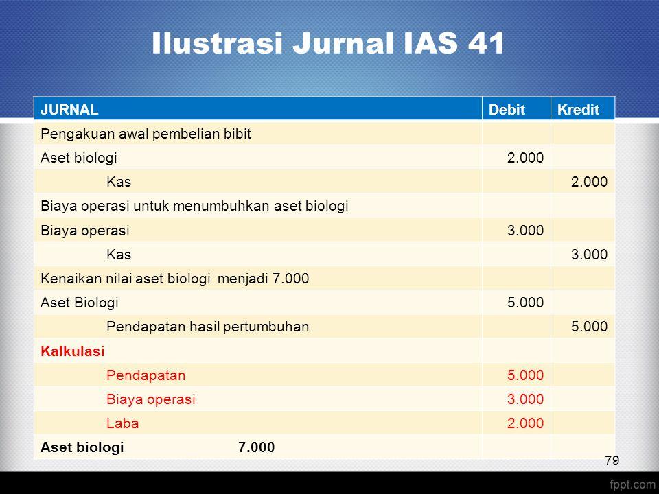 Ilustrasi Jurnal IAS 41 JURNAL Debit Kredit