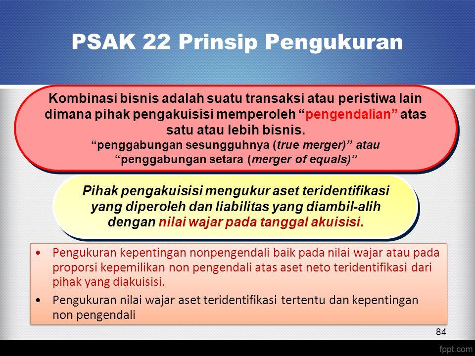 PSAK 22 Prinsip Pengukuran