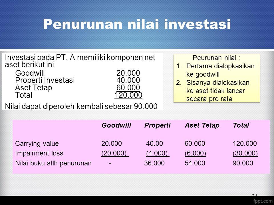Penurunan nilai investasi