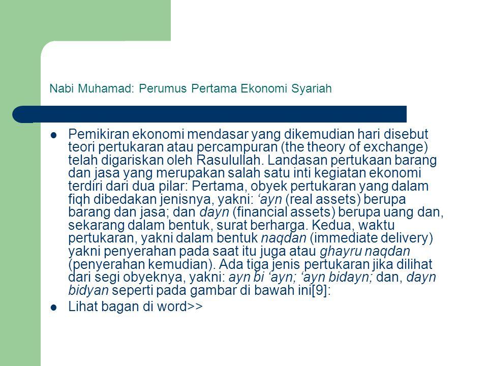 Nabi Muhamad: Perumus Pertama Ekonomi Syariah