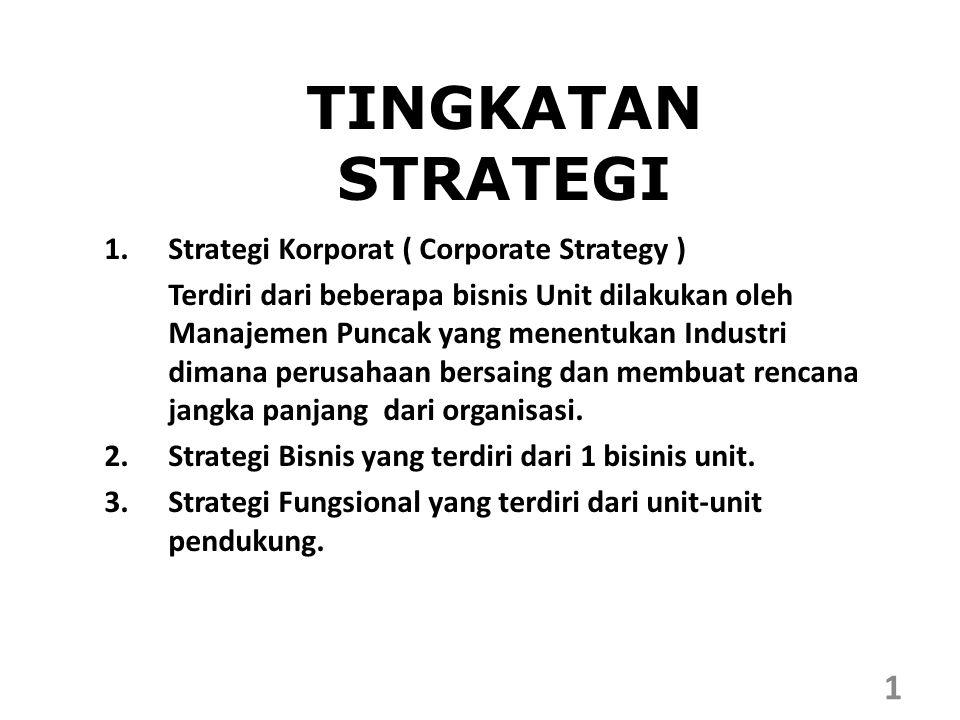 TINGKATAN STRATEGI Strategi Korporat ( Corporate Strategy )