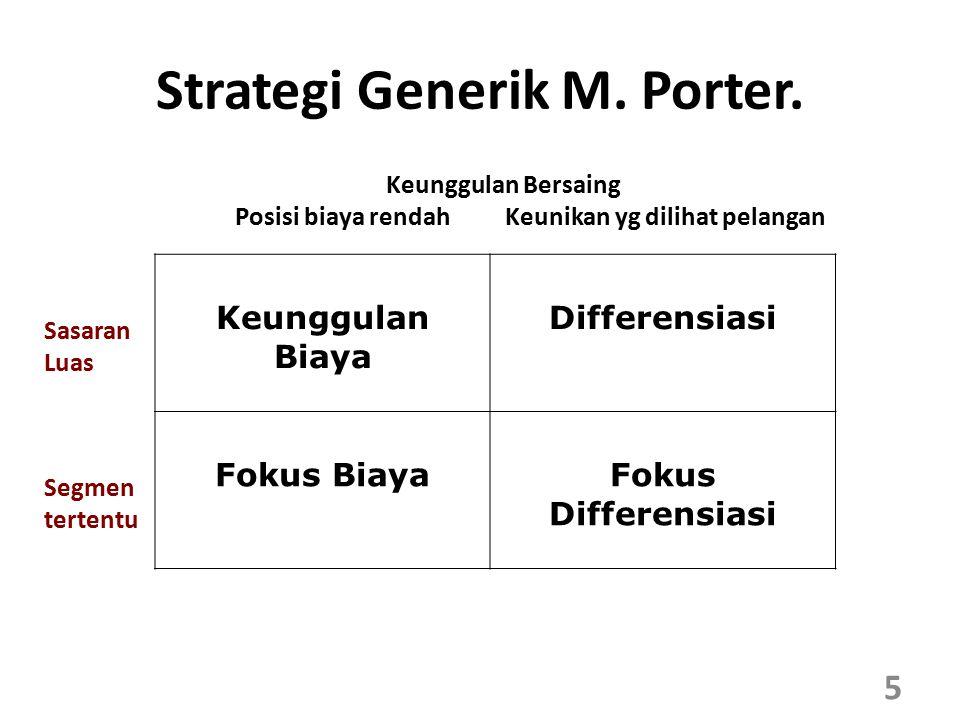 Strategi Generik M. Porter.