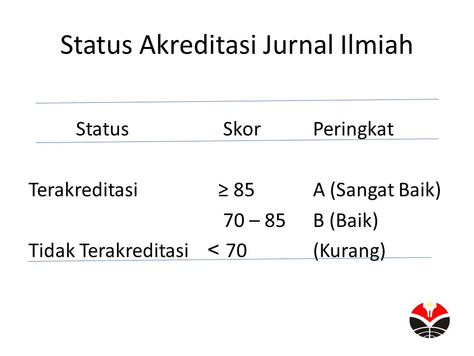 Status Akreditasi Jurnal Ilmiah