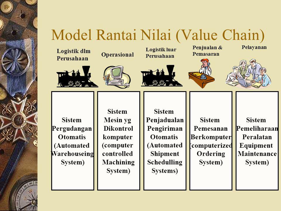 Model Rantai Nilai (Value Chain)