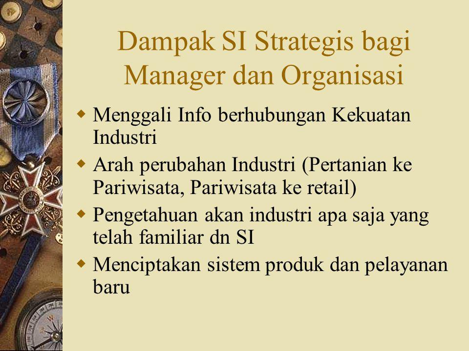 Dampak SI Strategis bagi Manager dan Organisasi