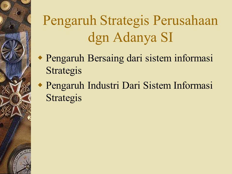 Pengaruh Strategis Perusahaan dgn Adanya SI