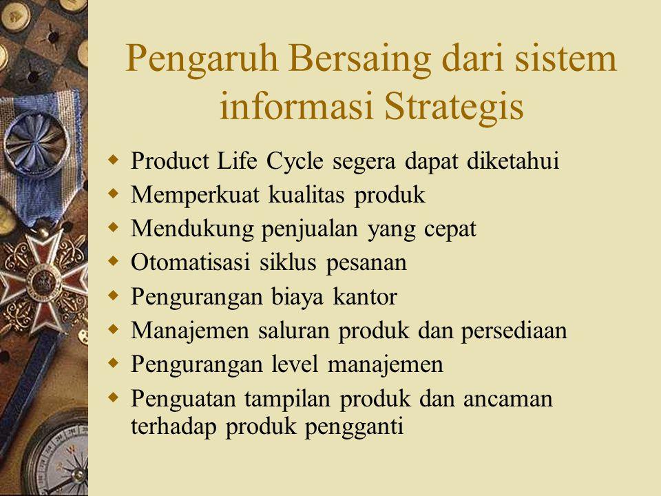 Pengaruh Bersaing dari sistem informasi Strategis
