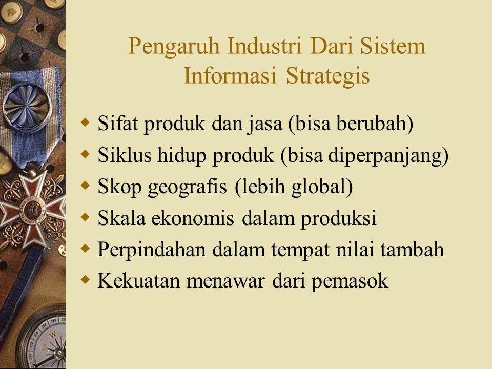 Pengaruh Industri Dari Sistem Informasi Strategis
