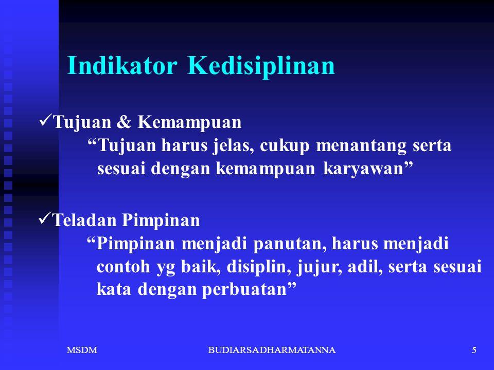 Indikator Kedisiplinan