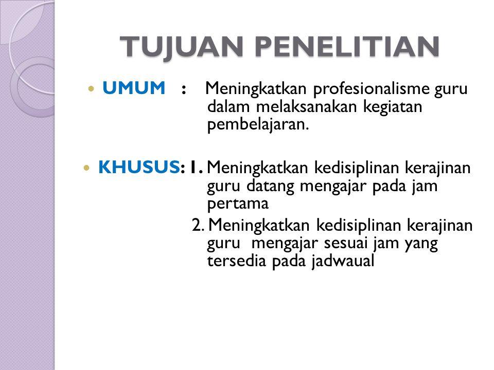 TUJUAN PENELITIAN UMUM : Meningkatkan profesionalisme guru dalam melaksanakan kegiatan pembelajaran.