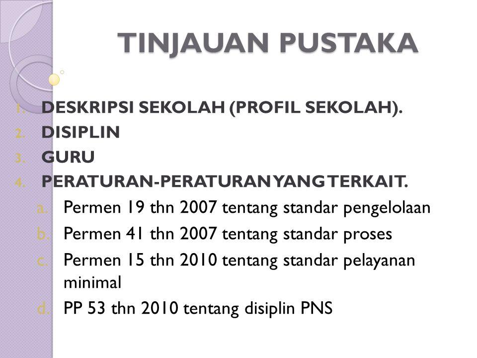 TINJAUAN PUSTAKA Permen 19 thn 2007 tentang standar pengelolaan