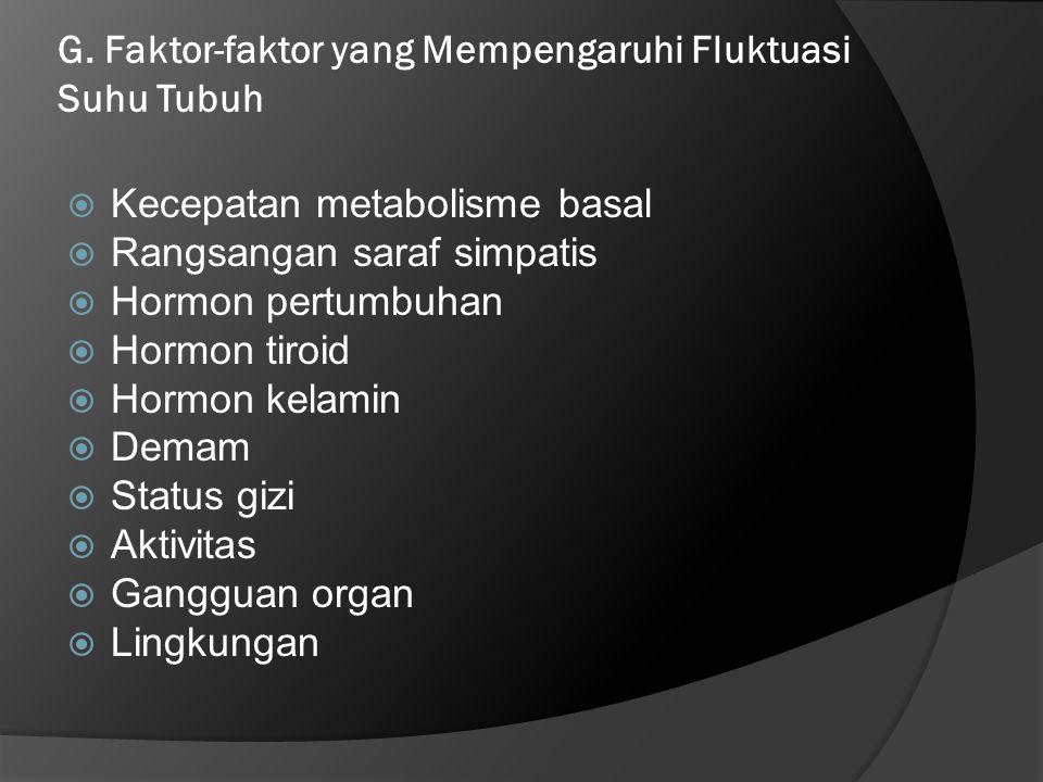 G. Faktor-faktor yang Mempengaruhi Fluktuasi Suhu Tubuh