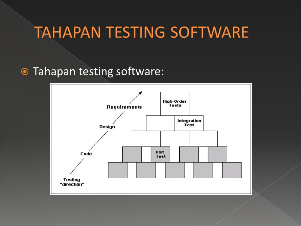 TAHAPAN TESTING SOFTWARE