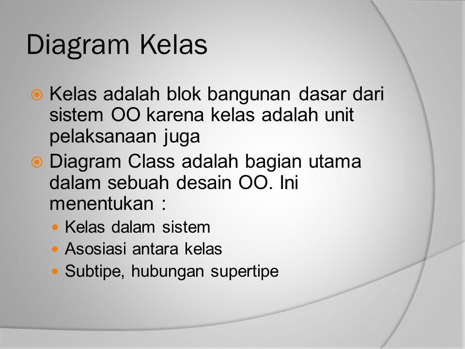 Diagram Kelas Kelas adalah blok bangunan dasar dari sistem OO karena kelas adalah unit pelaksanaan juga.