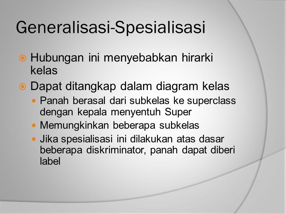 Generalisasi-Spesialisasi