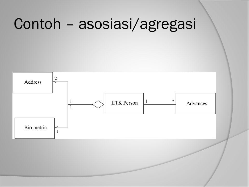 Contoh – asosiasi/agregasi