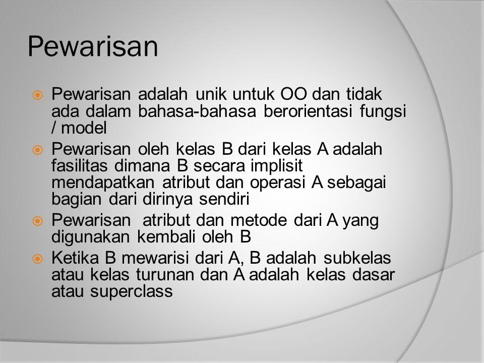 Pewarisan Pewarisan adalah unik untuk OO dan tidak ada dalam bahasa-bahasa berorientasi fungsi / model.