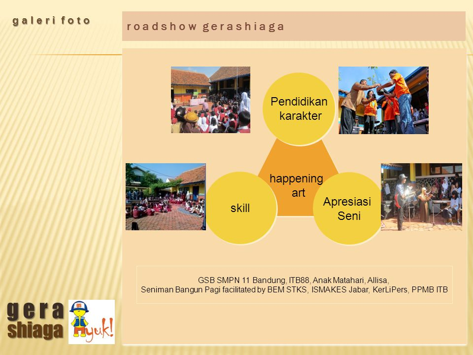 GSB SMPN 11 Bandung, ITB88, Anak Matahari, Allisa,