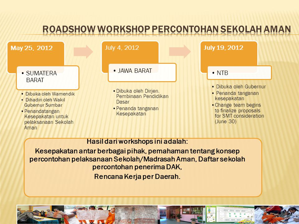 Roadshow Workshop Percontohan Sekolah Aman
