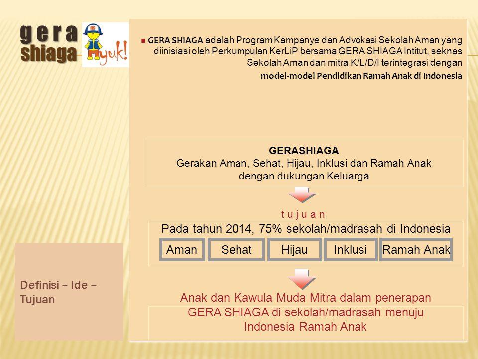 g e r a shiaga Pada tahun 2014, 75% sekolah/madrasah di Indonesia